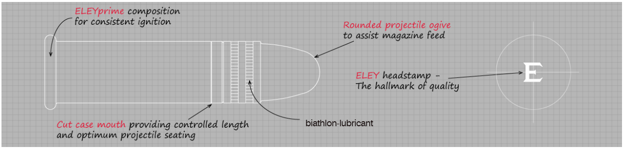 ELEY biathlon club technical profile
