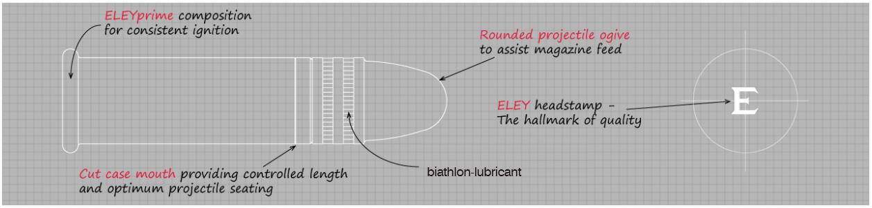 ELEY biathlon club technical profile