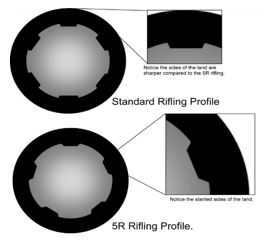 Rifling profile