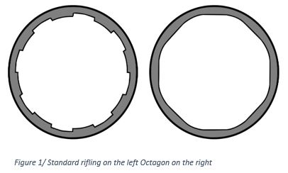 Octagon rifling pattern